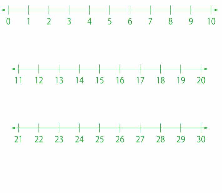 Number Line 1 30 http://lakeviewtcsd.weebly.com/glencoe-virtual ...